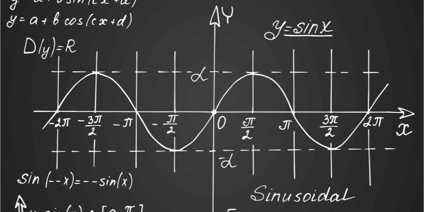graph of y = sin(x)